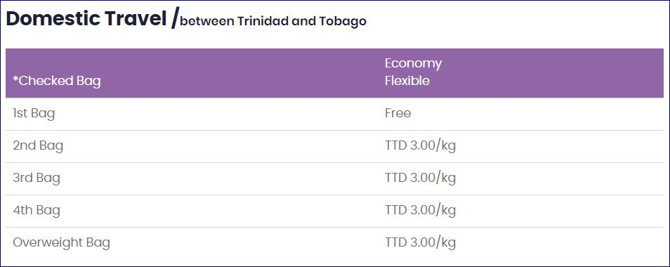 Caribbean Airlines baggage policy